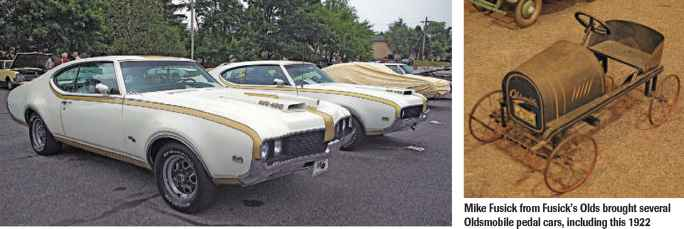 1970s Most Sought After Muscle Cars